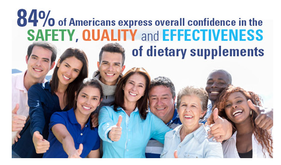 84% of Americans express overall confidence in the safety, quality and effectiveness of dietary supplements