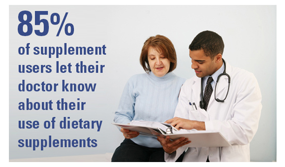 85% of supplement users let their doctor know about their use of dietary supplements