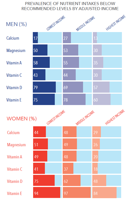 Prevalence-Men-Women.png