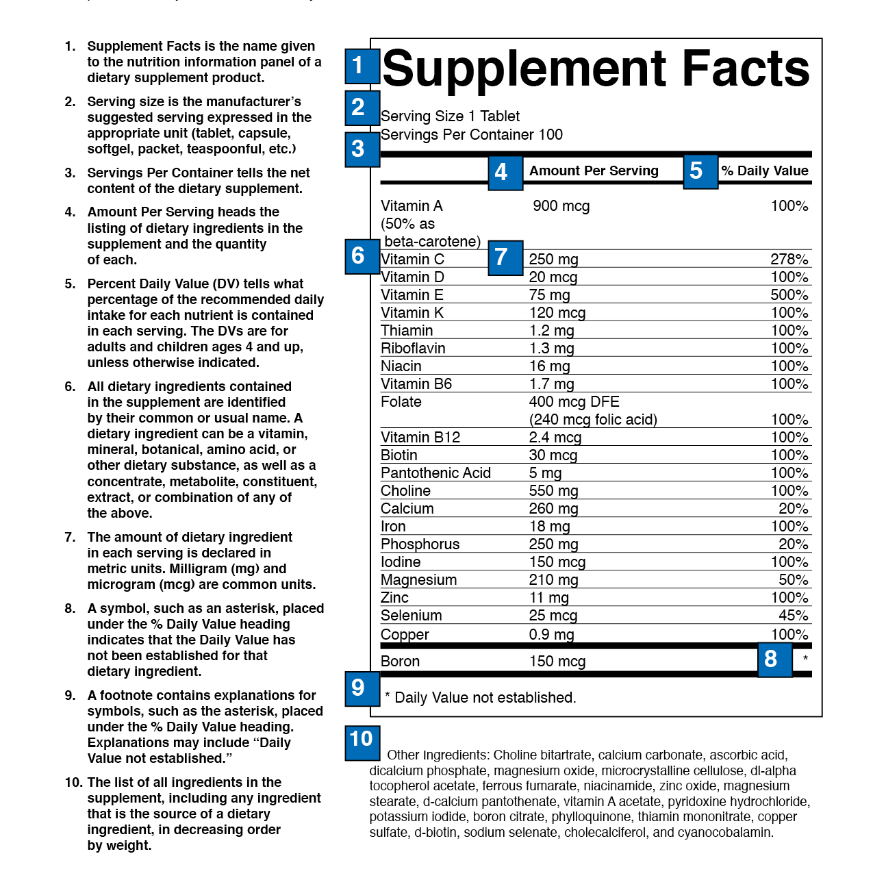 How-to-Read-Supplement-Label.jpg