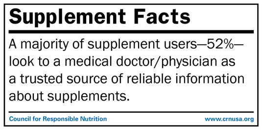 A majority of supplement users, 52%, look to a medical doctor/physician as a trusted source of reliable information about supplements.